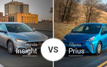 Honda has a Potential Prius Killer: 2020 Insight Rivals Toyota for Fuel Economy at a Lower Price
